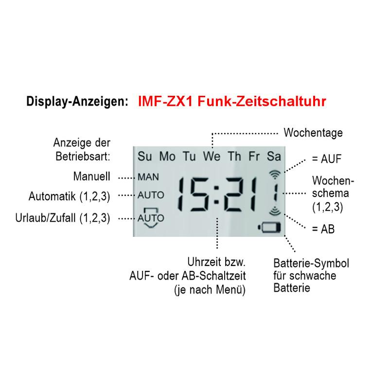 15 Kanal Funk Steuerung Uhr Timer f IMF Rollladen Rolladen Motor Antrieb 5 1